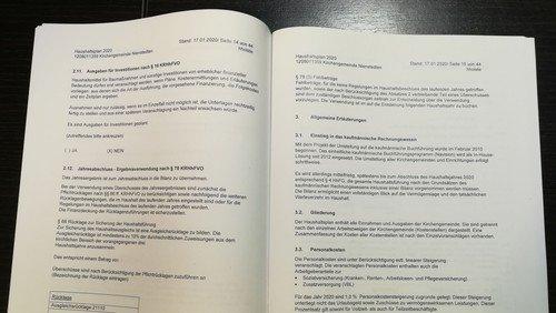 Veröffentlichung des Haushaltes nach § 65 Abs. 1 KGO in Verbindung mit § 16 Abs. 4 HhFG