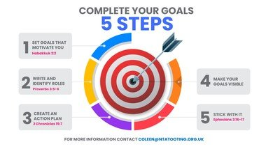Setting Goals & Targets with Coleen Myers