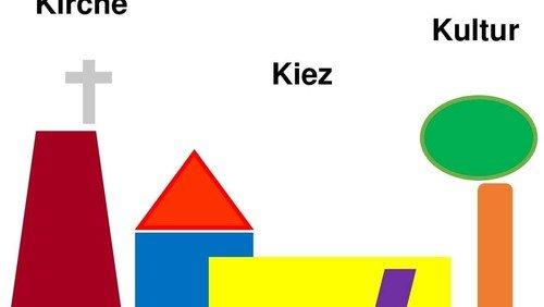 Kirche.Kiez.Kultur. - Janisch, Hertlein & Wagner plus sechs. Wohnungsbau in Siemensstadt - die ersten drei Jahrzente