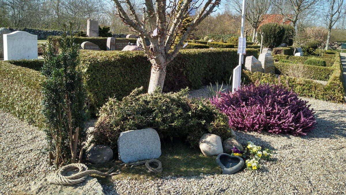 Påskedag. Billedprædiken på kirkegården