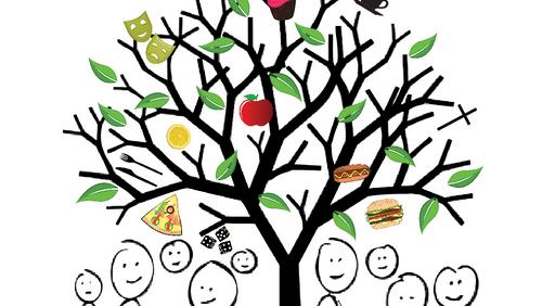 M&M mad og mennesker