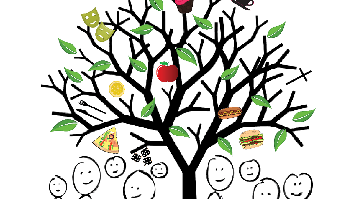 Aflyst: M&M mad og mennesker
