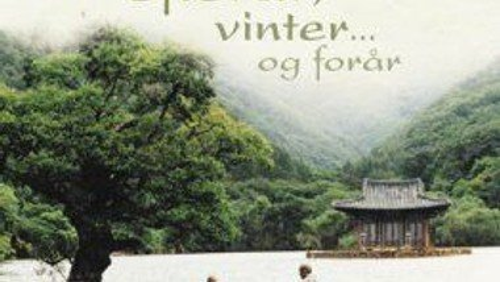 Kirkebiffen, Forår, sommer, efterår, vinter