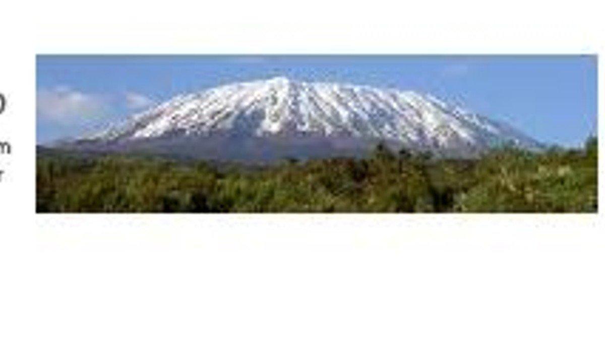 Herreværelset - At bestige Kilimanjaro