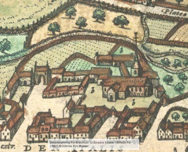 udsnit af Braunius m.fl.'s Odense-kort fra 1583 med visning af klosteranlægget.