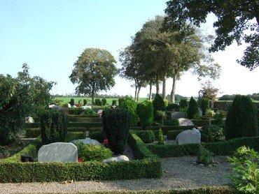 Resen Kirkegård