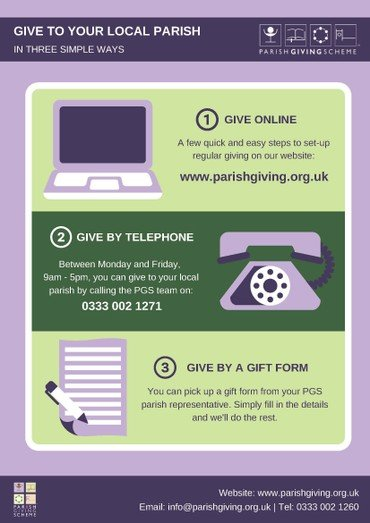 infographic detailing ways to give via the parish giving scheme