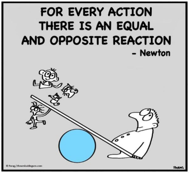 action reaction seesaw